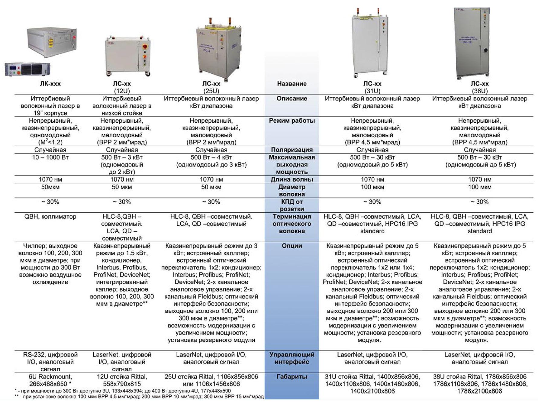 HP-fiber-laser-2